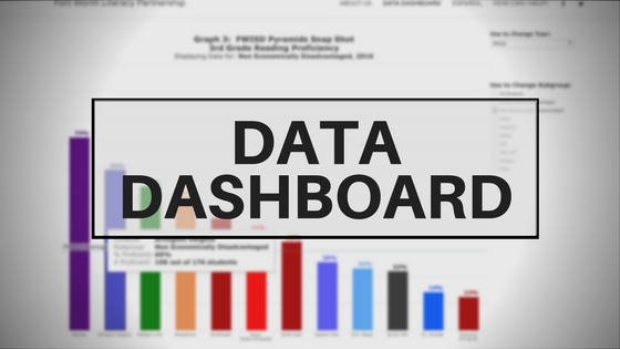 Fort Worth Literacy Partnership Launches Third-Grade Reading Data Dashboard 2017 Summer Learning opportunities for children