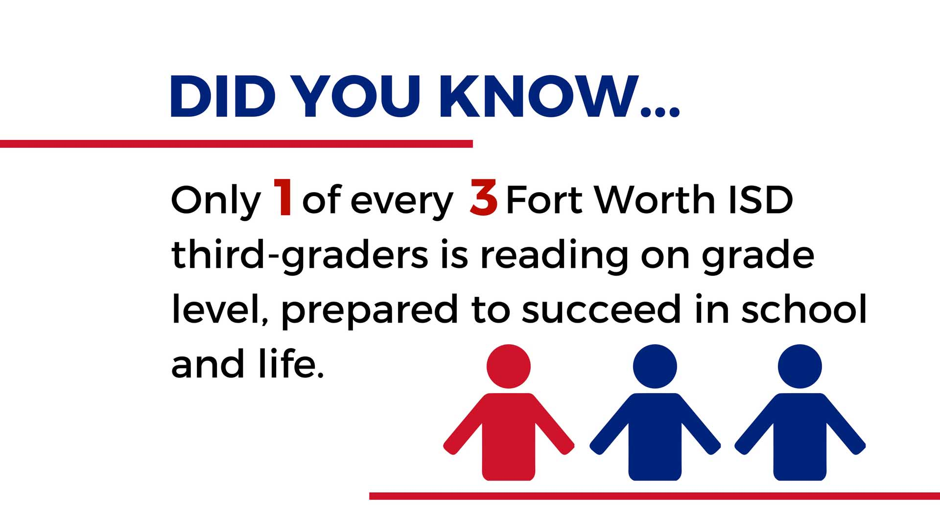 did you know read fort worth